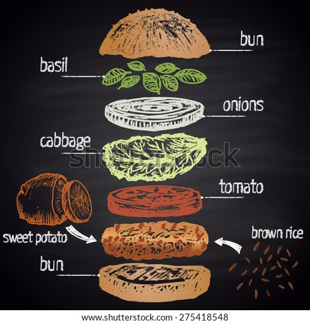 Colored chalk painted illustration of vegan burger ingredients with text. Infographic. - stock vector
