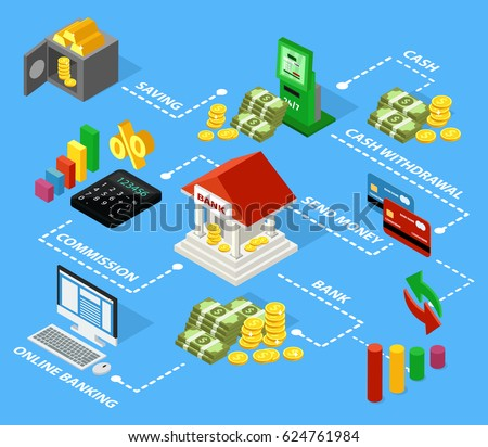 Graphing calculator isolated stock images royalty free Online building estimator