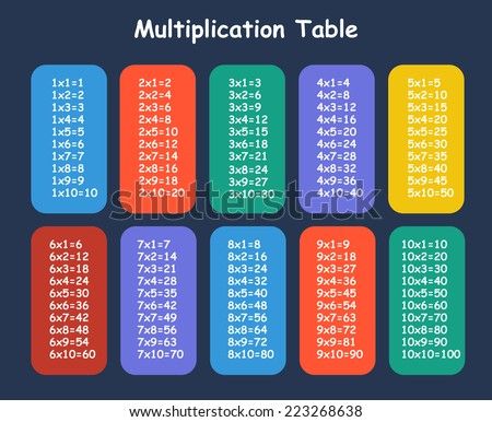 Colorful multiplication table - stock vector