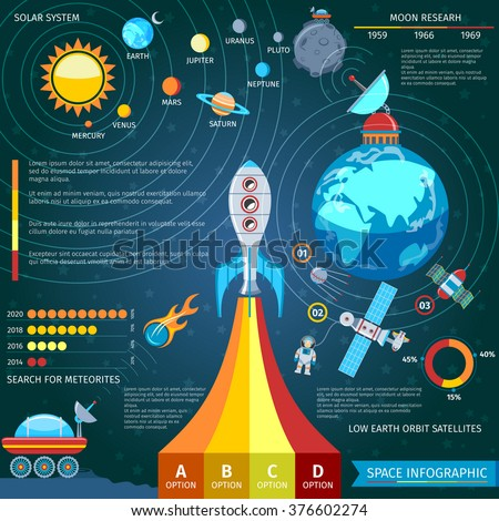 Colorful Space And Astronomy Info-Graphics - Solar System, Moon Research, Low Earth Orbit Satellites, Search For Meteorites - stock vector