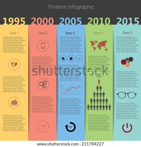 Colorful timeline infographic. Vector design template with years and timeline divided by steps. Growth, rising of population in the world, comparing charts. Pie, bar, line, graphs and diagrams