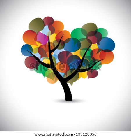 Colorful tree chat icons & speech bubble symbols- vector graphic. This illustration represents social media communication or online chats and dialogs, discussions, etc - stock vector