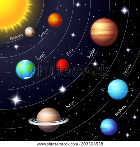 Colorful vector solar system showing the positions and orbits of the Sun  Earth  Mars  Mercury  Jupiter  Saturn  Uranus  Neptune in a twinkling night sky with stars - stock vector