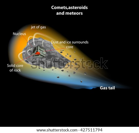 Comets,asteroids and meteors vector nature background - stock vector