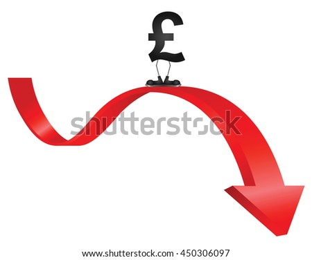 Comical concept of pound sterling sign falling in value against all other major world currencies
