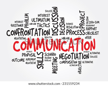 Communication concept word cloud, presentation background - stock vector