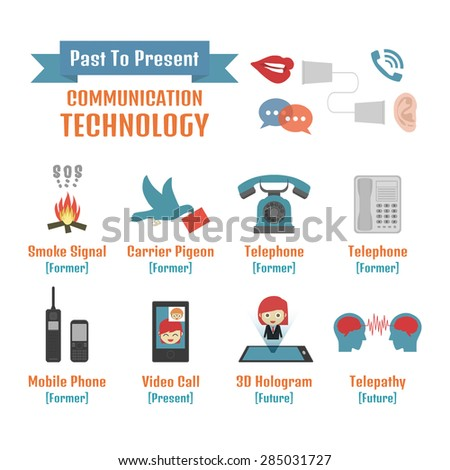 technology past present and future essay This research concerns the past, present, and future role of industrialization in  economic  in the global economy influences access to knowledge and  technology.