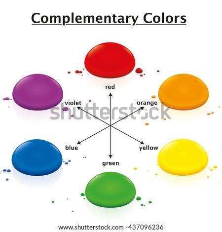vetor stock de complementary colors chart opposing watercolor drops