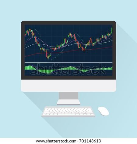 Share brokerage in chennai