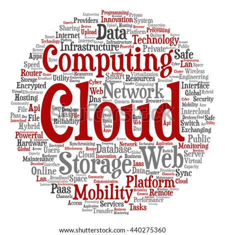 Concept conceptual web cloud computing technology abstract round wordcloud isolated on background, metaphor to communication, business, storage, service, internet, virtual, online, mobility hostin - stock vector