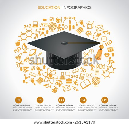 Concept modern education. Teacher cap surrounded by icons of education, text, numbers. Education infographic Template. The file is saved in the version AI10 EPS. This image contains transparency. - stock vector