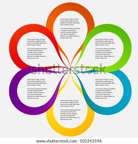 sample of customer analysis marketing mix Do not fill your marketing plan with a lot of irrelevant information  what is the  nature and extent of these opportunities in the target market and what are the  consequences for the  a given time will compare to its competitors, for example.