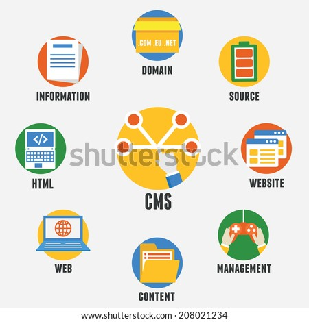 Concept of Content Management System. CMS is information system to ensure the organization and collaborative process of creating, editing and content management - vector illustration - stock vector