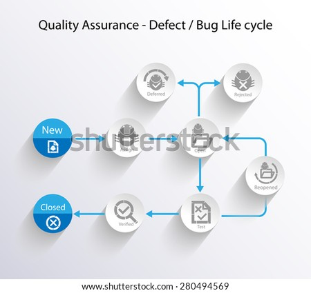 concept of defectbug life cycle this infographics flow chart chart illustrates the various - Concept Of Flow Chart
