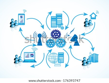 Concept of Network connectivity, this illustrates the employees connecting data center serves from different locations like home, work place through laptop, mobile and desktop