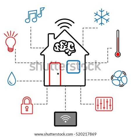 Concept Smart House Internet Things Vector Stock Vector 520217869