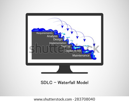 Concept of Software Development life cycle and Waterfall model - stock vector
