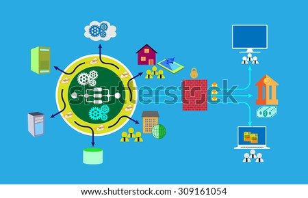 Concept of Software system architecture, illustrates enterprise application connectivity with Server centric topology and connecting various systems through business process using VPN, MPLS - stock vector