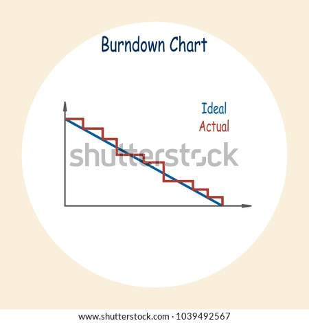 Burndown Chart Stock Images RoyaltyFree Images  Vectors