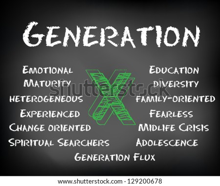 Conceptual Generation x concept ad on black chalkboard. Slide template. Vector Illustration.