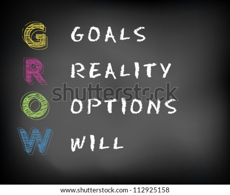 Conceptual GROW acronym written on black chalkboard blackboard. goals, reality, options, will. life coaching motivation. Slide template. Vector Illustration. - stock vector
