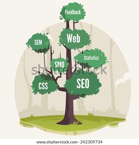 Conceptual technology tree - stock vector