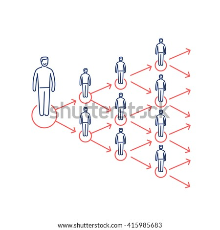 Conceptual vector viral marketing icon that spreads exponentially and increased to multiply customers group | flat design business linear illustration and infographic red and blue on white background