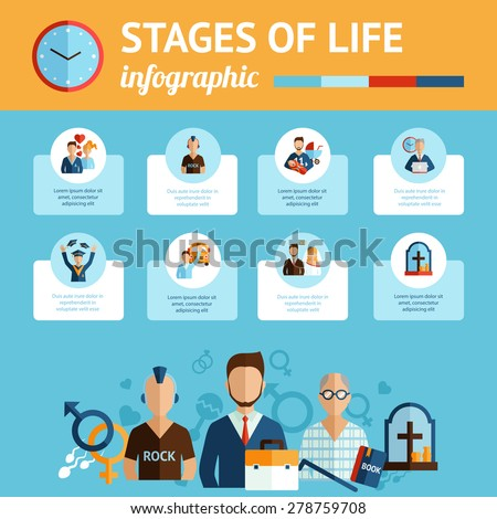 Concise infografic stages of human life cycles report presentation graphic document with symbolic timeline abstract vector illustration - stock vector
