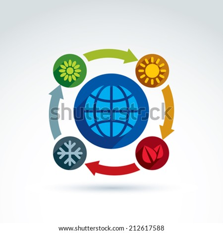 Connected circles with green season symbols placed around the planet, conceptual circulation sign, ecosystem symbol.  Ecology vector icon on earth renovation idea. Year, seasons changing. - stock vector