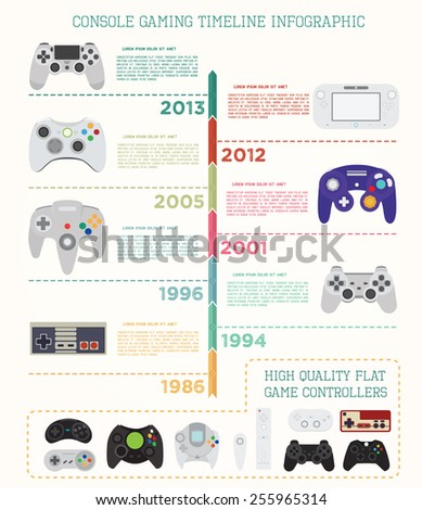 Console gaming timeline infographic. Game controllers quality flat Icons - stock vector