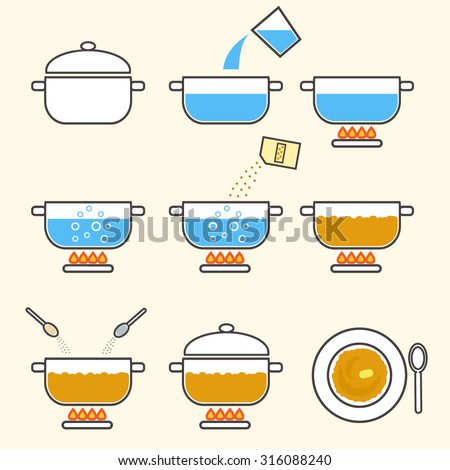 process essay how to cook rice A rice cooker or rice steamer is an automated kitchen appliance designed to boil or steam rice it consists of a heat source, a cooking bowl, and a thermostat.