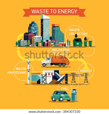 Cool vector concept layout on waste to energy process. Industrial infographics on recovering energy from urban solid waste. Generating power from garbage detailed diagram - stock vector