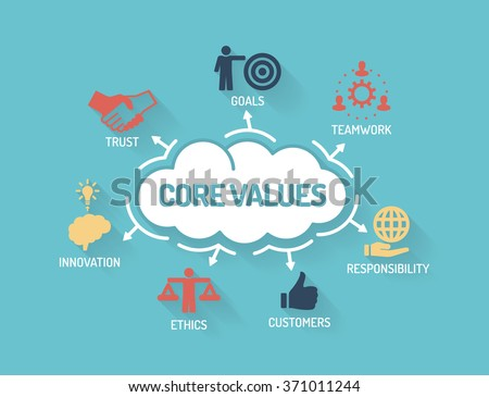 Core Values - Chart with keywords and icons - Flat Design - stock vector