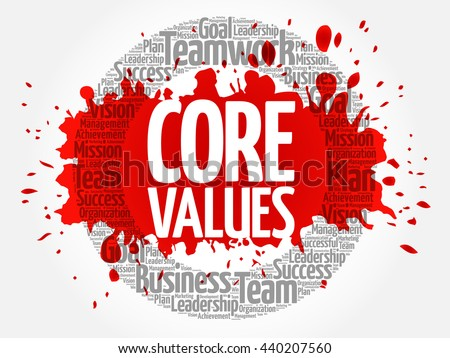 Core Values circle word cloud, business concept - stock vector