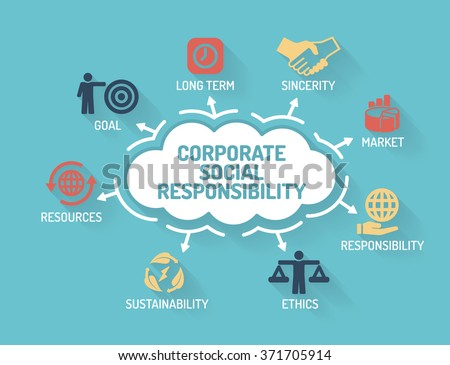 corporate social responsibilities Corporate social responsibility and sustainable business a guide to leadership tasks and functions alessia d'amato sybil henderson sue florence.