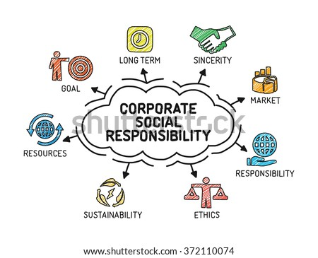 the cloak of social responsibility The body shop has not cynically exploited the cloak of social responsibility, said kirk o hanson, a stanford university business ethics professor, .