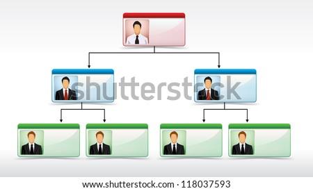 chain of command chart