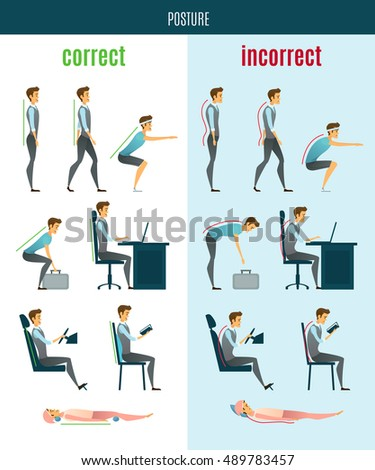 Correct and incorrect posture flat icons with men in standing sitting and lying poses isolated vector illustration