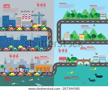 Countryside Big City Infographic Elements Environmental Stock ...