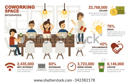 Coworking space infographics. Concept of the coworking center. Business meeting. Shared working environment. People talking and working at the computers in the open space office. Flat design style. - stock vector