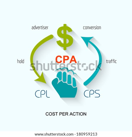 Cpa Stock Images, Royalty-Free Images & Vectors   Shutterstock