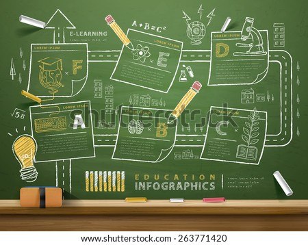 creative blackboard with sticky notes drawn on it  - stock vector