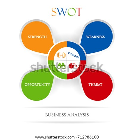 swot for popcorn business