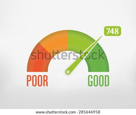 Credit Score Gauge - stock vector