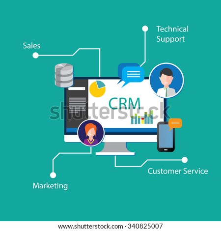 failure analysis customer relationship management Customer relationship management (crm) software is a tool designed to  tools  for data analysis and insight, which can help managers take.