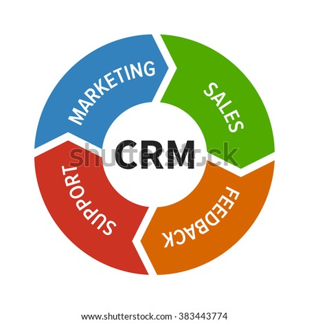 CRM - customer relationship management with text flat color icon for apps and websites