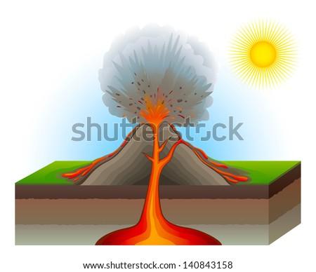 Cross Section Volcano Eruption Plate Transform Earth - stock vector