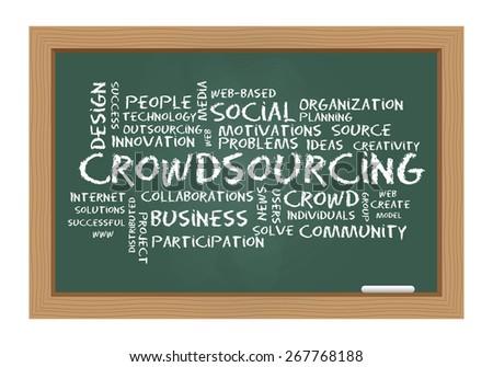 Crowdsourcing word cloud on chalkboard - stock vector