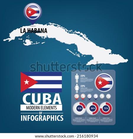 Cuba. flag. North america. - stock vector