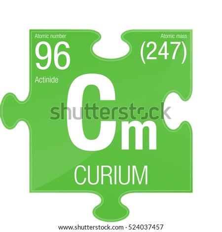 Curium chemistry